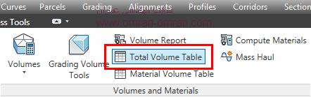 از تب Analyze در Ribbon روی Total Volume Table کلیک کنید
